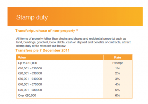 stamp-duty-ireland